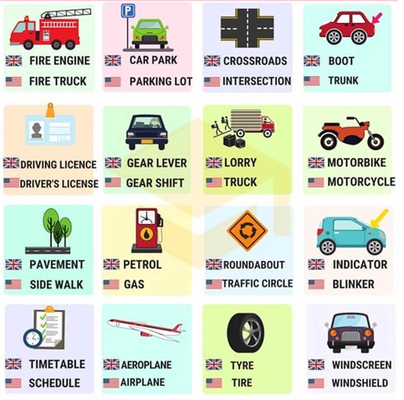 Các từ đồng nghĩa giữa tiếng Anh và tiếng Mỹ
