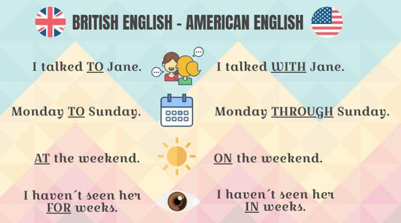 Sự khác biệt về ngữ pháp giữa tiếng Anh và tiếng Mỹ
