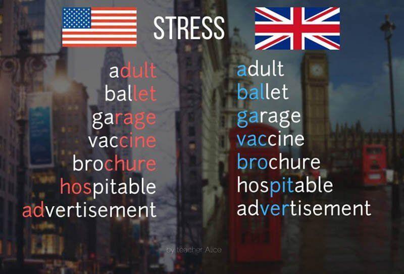 Trọng âm khác nhau của cùng một từ giữa tiếng Anh và Mỹ