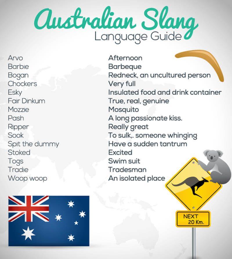 Tiếng lóng Anh Úc