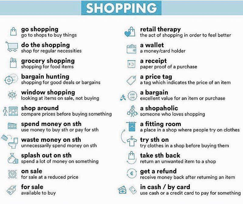 Từ vựng theo chủ đề mua sắm